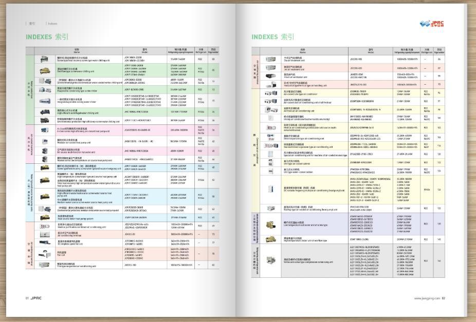 公司电子宣传册案例——具体的产品型号列表
