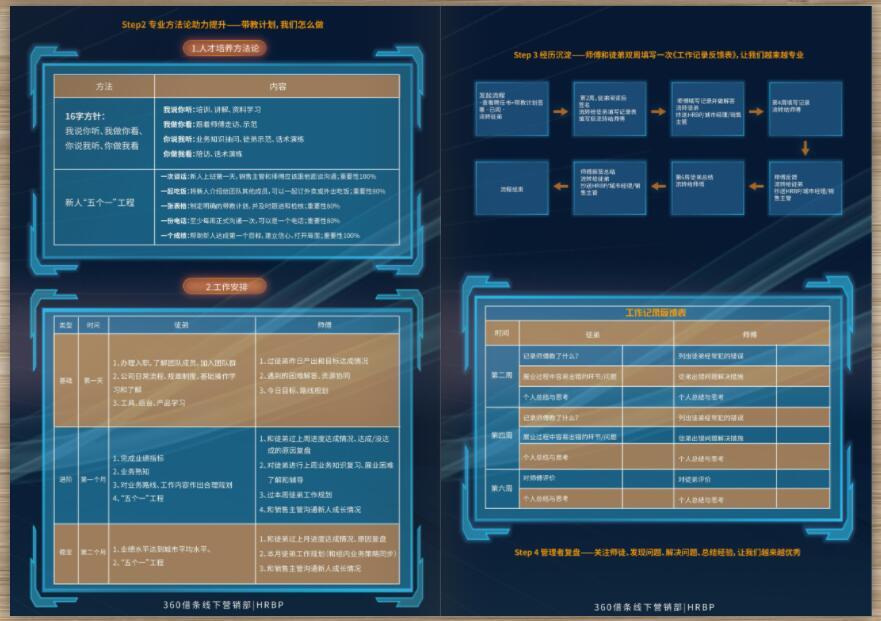 《新羽计划·师徒手册 》——公司电子宣传册案例